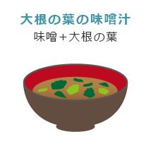 大根の葉の味噌汁 味噌+大根の葉